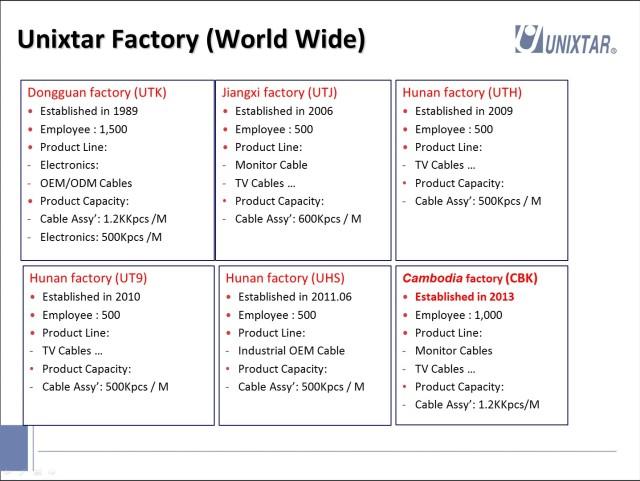 Unixtar Factory-02